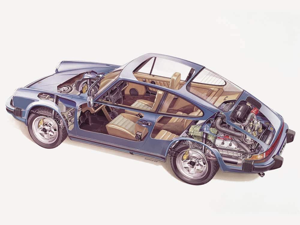 Mike Brewer Motoring - Porsche 911 SC
